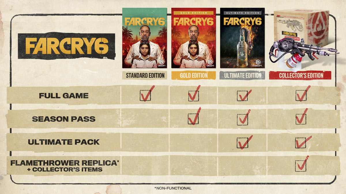 Far Cry 6 Gold Ultimate And Collector S Editions Detailed The Nexus